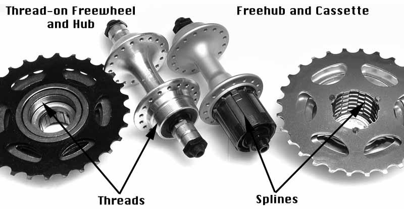 freewheel-vs-k7.jpg